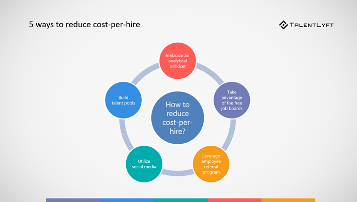 Recruiting Tips: Five Ways to Reduce Your Cost-Per-Hire