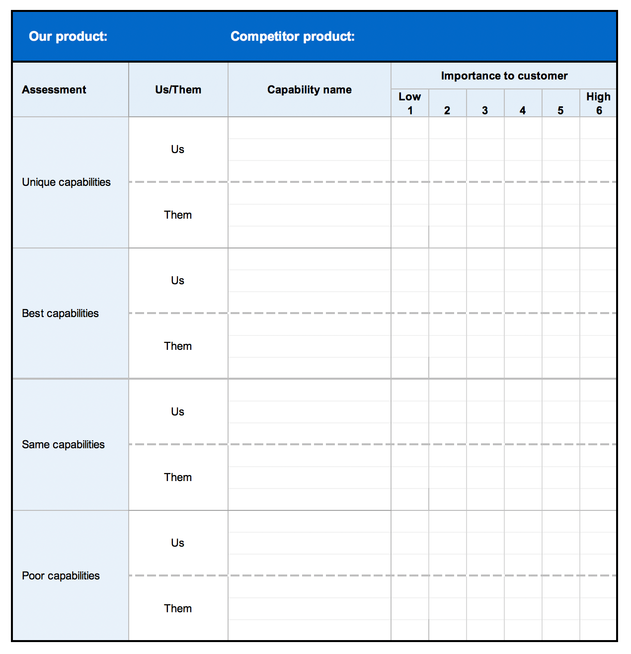 Competitor Analysis Template from dwdqz3611m4qq.cloudfront.net