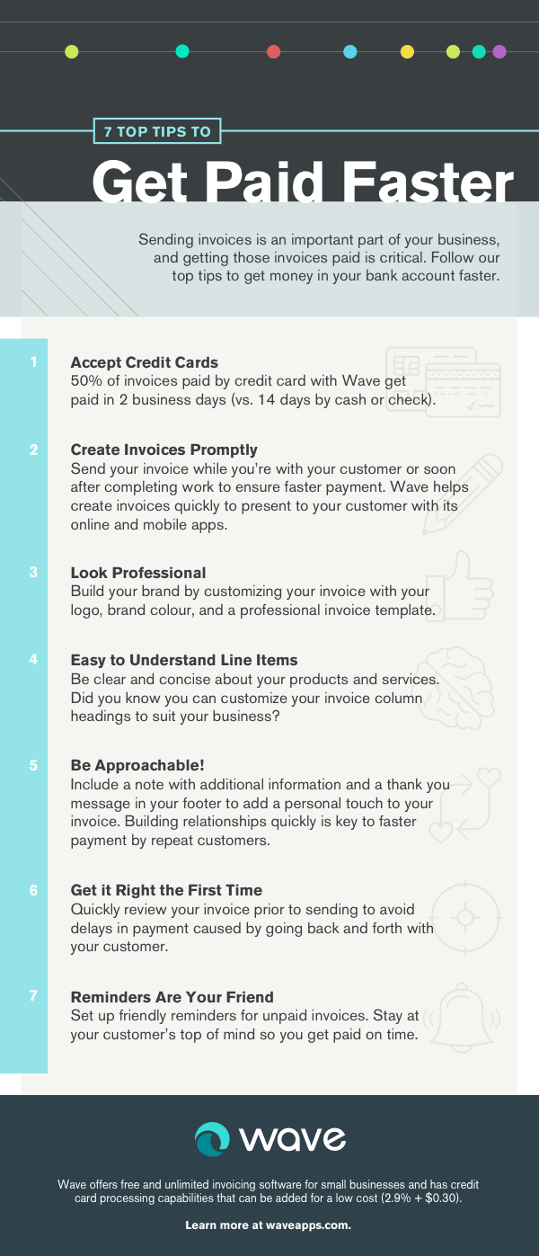 infographic 7 Tips For Creating Invoices That Get Paid Fast