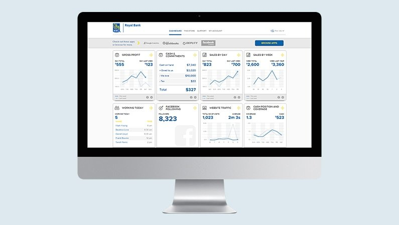 Image of RBC's MyDashboard displayed on a computer screen.